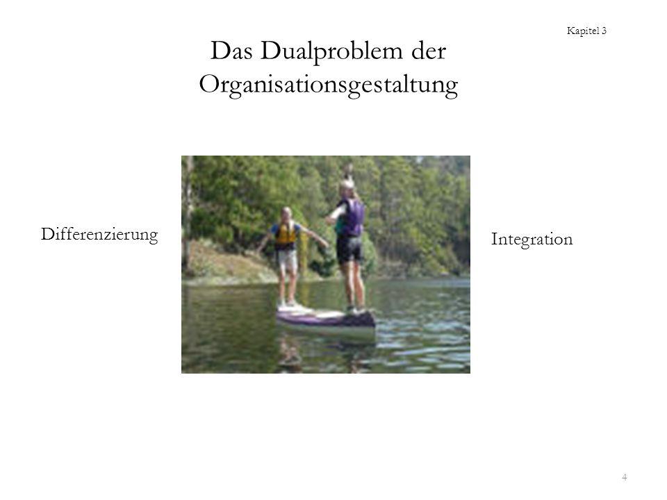 4 Das Dualproblem der Organisationsgestaltung Differenzierung Integration Kapitel 3