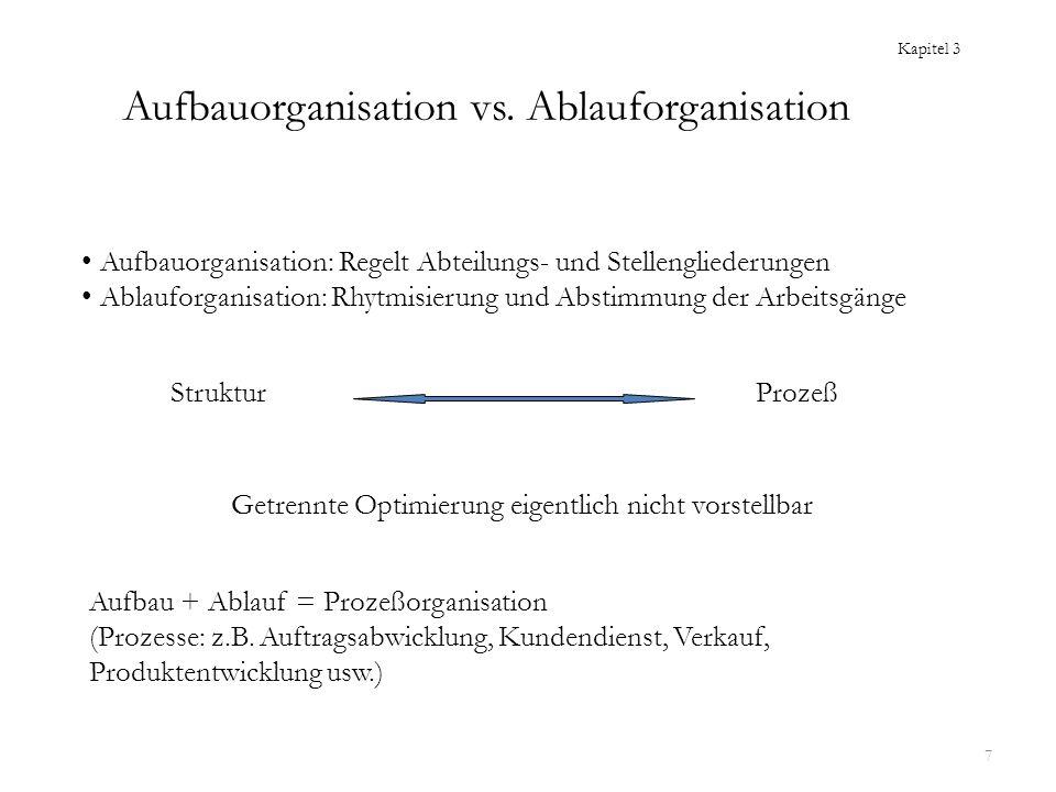 7 Aufbauorganisation vs. Ablauforganisation Aufbauorganisation: Regelt Abteilungs- und Stellengliederungen Ablauforganisation: Rhytmisierung und Absti