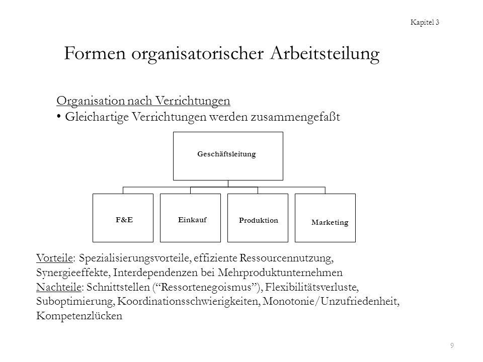 9 Formen organisatorischer Arbeitsteilung Organisation nach Verrichtungen Gleichartige Verrichtungen werden zusammengefaßt Geschäftsleitung F&EEinkauf