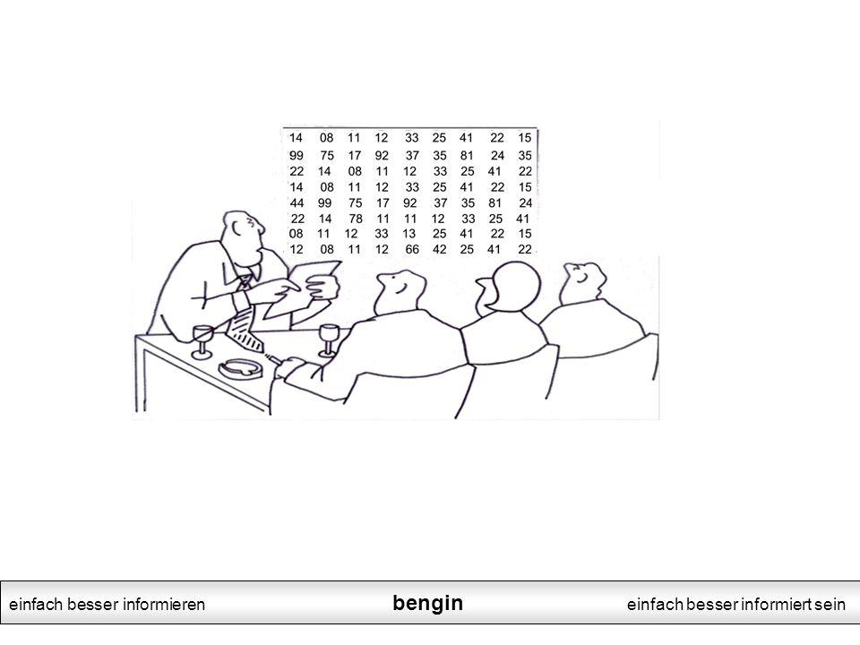 einfach besser informieren bengin einfach besser informiert sein «Haben wir unsere Ziele erreicht?»