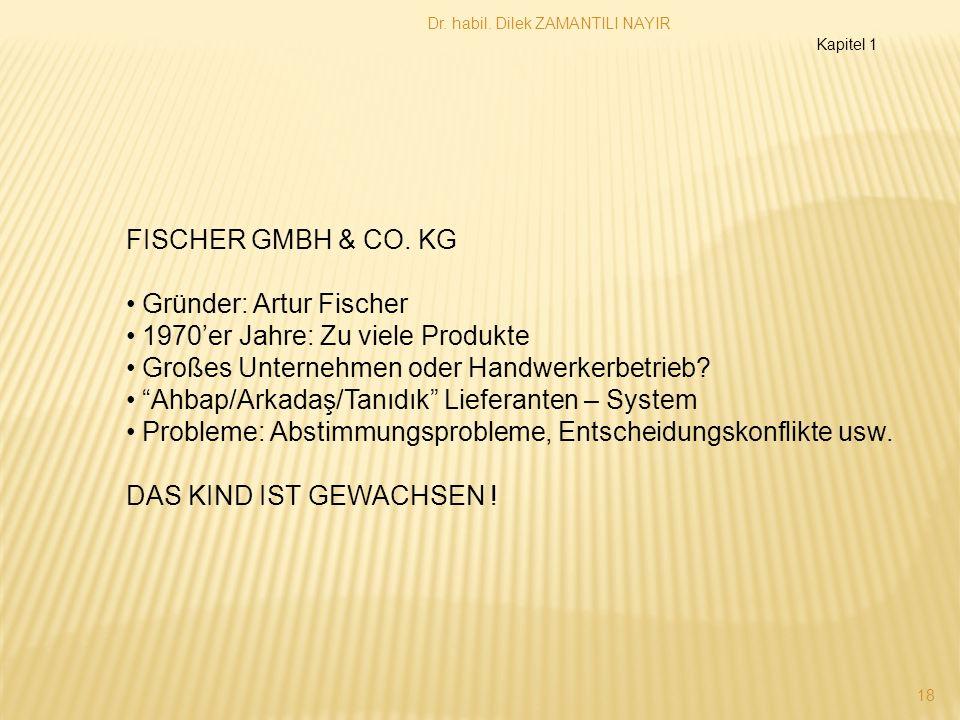 Dr. habil. Dilek ZAMANTILI NAYIR 18 FISCHER GMBH & CO. KG Gründer: Artur Fischer 1970er Jahre: Zu viele Produkte Großes Unternehmen oder Handwerkerbet