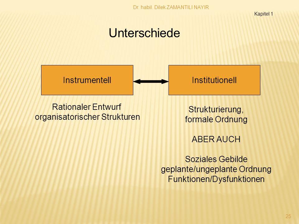 Dr. habil. Dilek ZAMANTILI NAYIR 25 InstrumentellInstitutionell Rationaler Entwurf organisatorischer Strukturen Strukturierung, formale Ordnung ABER A