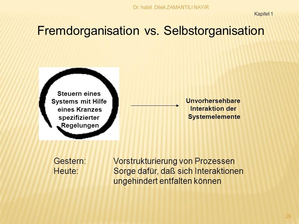 Dr. habil. Dilek ZAMANTILI NAYIR 29 Fremdorganisation vs. Selbstorganisation Steuern eines Systems mit Hilfe eines Kranzes spezifizierter Regelungen U