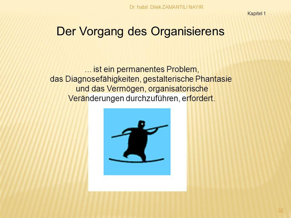 Dr. habil. Dilek ZAMANTILI NAYIR 32 Kapitel 1 Der Vorgang des Organisierens... ist ein permanentes Problem, das Diagnosefähigkeiten, gestalterische Ph