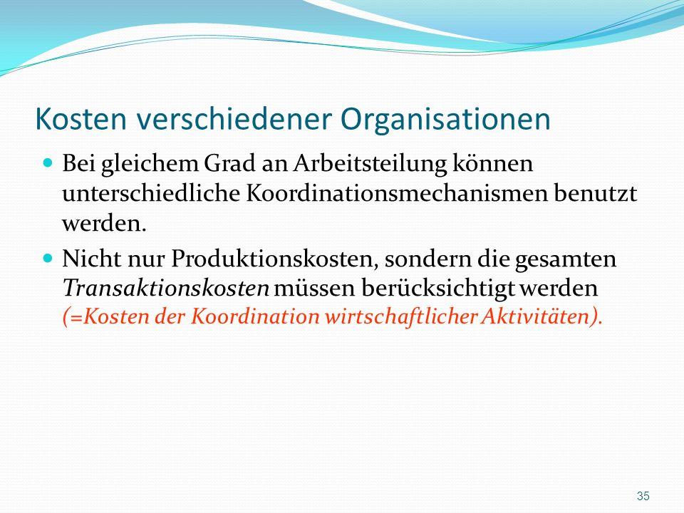 Kosten verschiedener Organisationen Bei gleichem Grad an Arbeitsteilung können unterschiedliche Koordinationsmechanismen benutzt werden. Nicht nur Pro