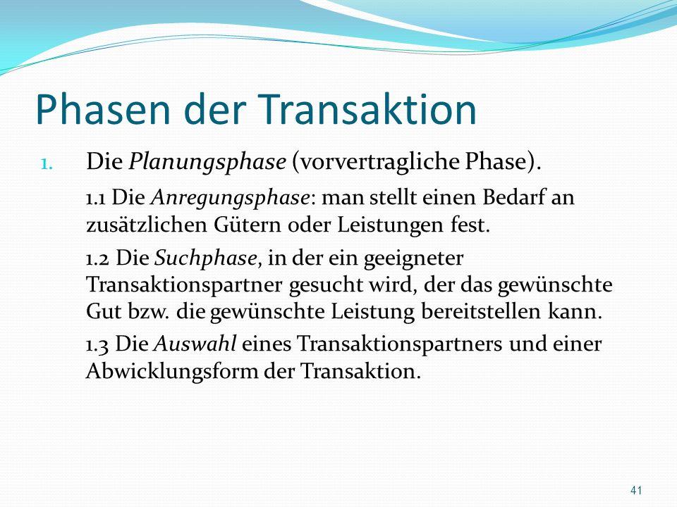 Phasen der Transaktion 1. Die Planungsphase (vorvertragliche Phase). 1.1 Die Anregungsphase: man stellt einen Bedarf an zusätzlichen Gütern oder Leist