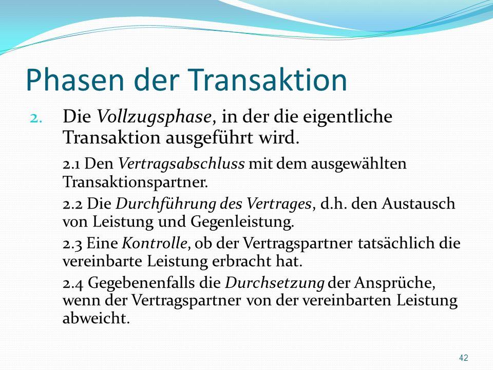 Phasen der Transaktion 2. Die Vollzugsphase, in der die eigentliche Transaktion ausgeführt wird. 2.1 Den Vertragsabschluss mit dem ausgewählten Transa