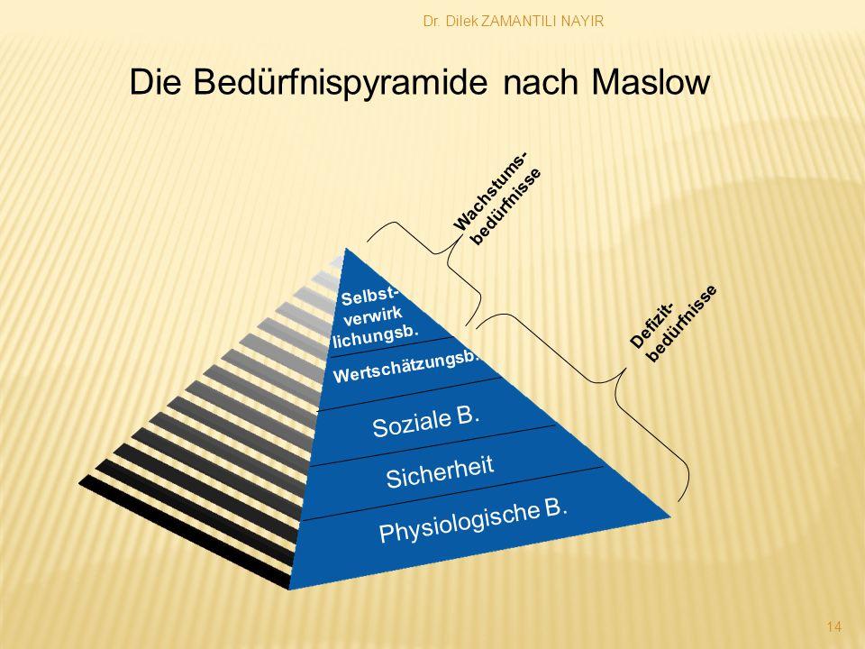 Dr. Dilek ZAMANTILI NAYIR 14 Die Bedürfnispyramide nach Maslow Physiologische B. Sicherheit Soziale B. Wertschätzungsb. Selbst- verwirk lichungsb. Wac