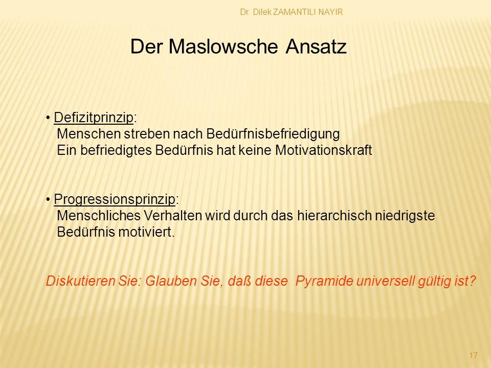 Dr. Dilek ZAMANTILI NAYIR 17 Der Maslowsche Ansatz Defizitprinzip: Menschen streben nach Bedürfnisbefriedigung Ein befriedigtes Bedürfnis hat keine Mo