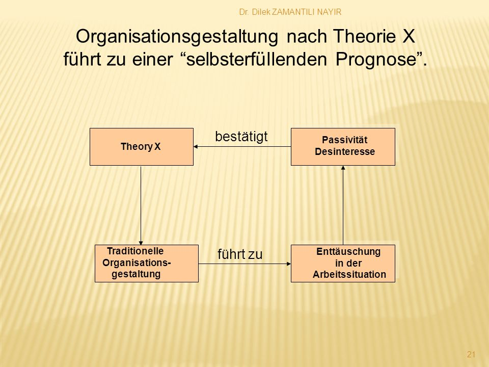 Dr. Dilek ZAMANTILI NAYIR 21 Organisationsgestaltung nach Theorie X führt zu einer selbsterfüllenden Prognose. Traditionelle Organisations- gestaltung