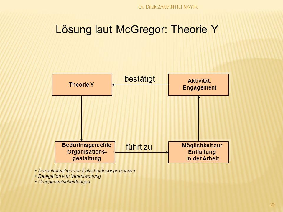 Dr. Dilek ZAMANTILI NAYIR 22 Lösung laut McGregor: Theorie Y Bedürfnisgerechte Organisations- gestaltung führt zu Möglichkeit zur Entfaltung in der Ar