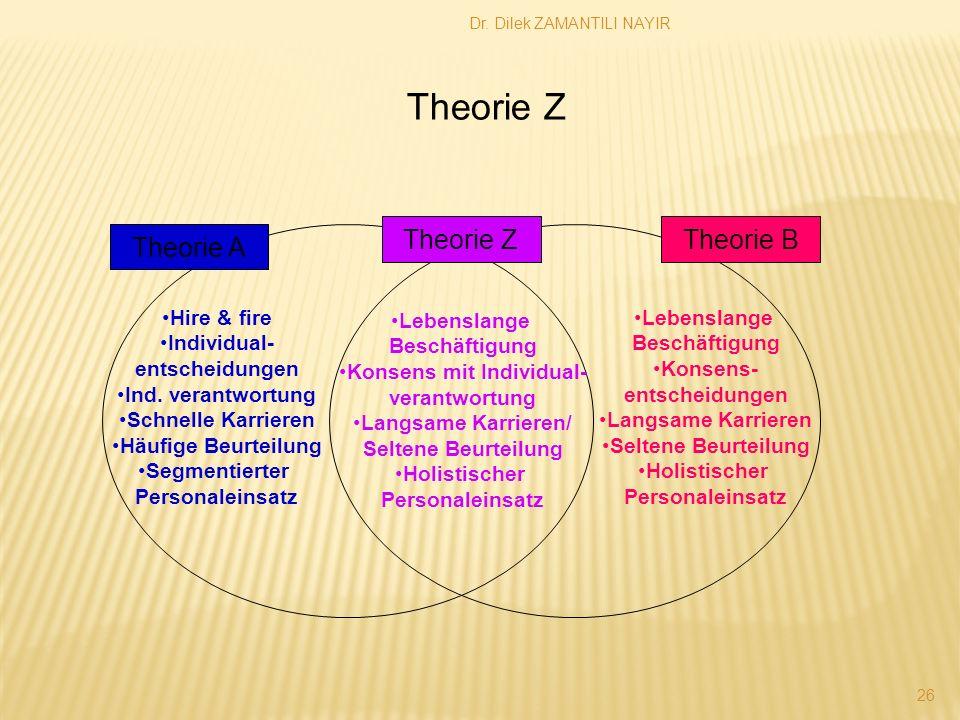 Dr. Dilek ZAMANTILI NAYIR 26 Theorie Z Hire & fire Individual- entscheidungen Ind. verantwortung Schnelle Karrieren Häufige Beurteilung Segmentierter