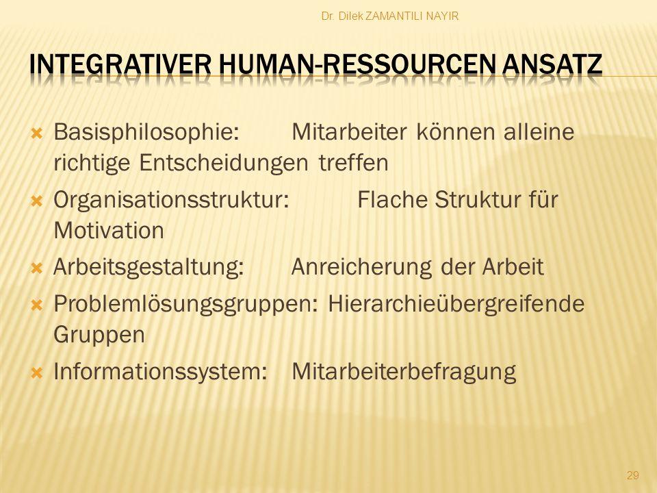 Dr. Dilek ZAMANTILI NAYIR 29 Basisphilosophie: Mitarbeiter können alleine richtige Entscheidungen treffen Organisationsstruktur:Flache Struktur für Mo