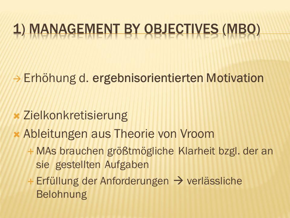 Erhöhung d. ergebnisorientierten Motivation Zielkonkretisierung Ableitungen aus Theorie von Vroom MAs brauchen größtmögliche Klarheit bzgl. der an sie