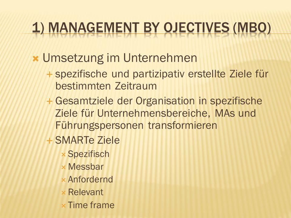 Umsetzung im Unternehmen spezifische und partizipativ erstellte Ziele für bestimmten Zeitraum Gesamtziele der Organisation in spezifische Ziele für Un