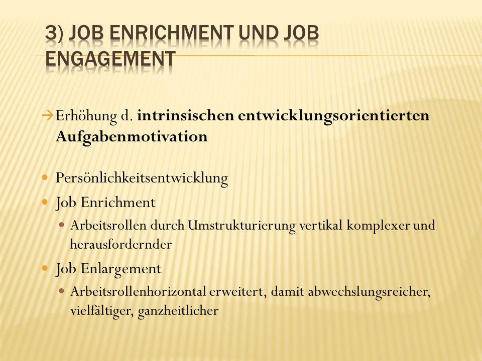 Erhöhung d. intrinsischen entwicklungsorientierten Aufgabenmotivation Persönlichkeitsentwicklung Job Enrichment Arbeitsrollen durch Umstrukturierung v