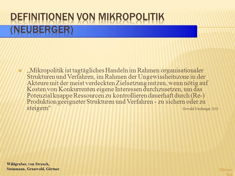 Wildgruber, von Strauch, Steinmann, Grunwald, Gärtner Mikropolitik ist tagtägliches Handeln im Rahmen organisationaler Strukturen und Verfahren, im Ra