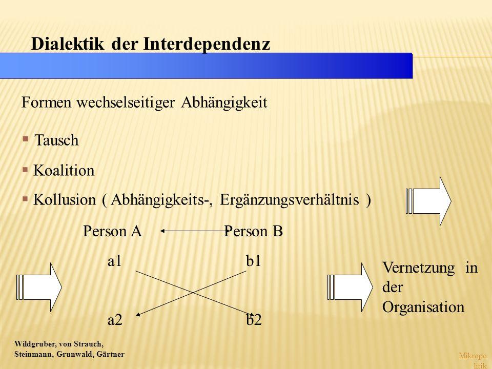 Wildgruber, von Strauch, Steinmann, Grunwald, Gärtner Mikropo litik Formen wechselseitiger Abhängigkeit Tausch Koalition Kollusion ( Abhängigkeits-, E