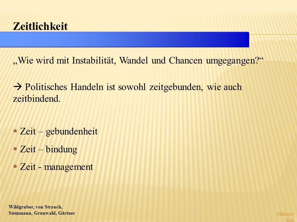 Wildgruber, von Strauch, Steinmann, Grunwald, Gärtner Mikropo litik Zeitlichkeit Wie wird mit Instabilität, Wandel und Chancen umgegangen? Politisches
