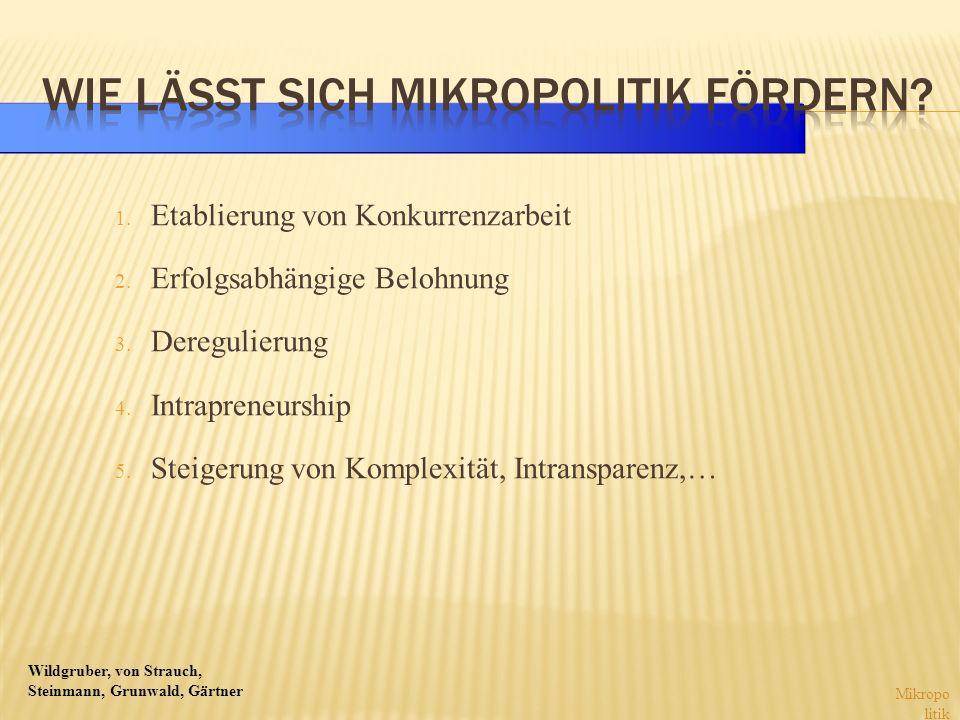 Wildgruber, von Strauch, Steinmann, Grunwald, Gärtner 1. Etablierung von Konkurrenzarbeit 2. Erfolgsabhängige Belohnung 3. Deregulierung 4. Intraprene