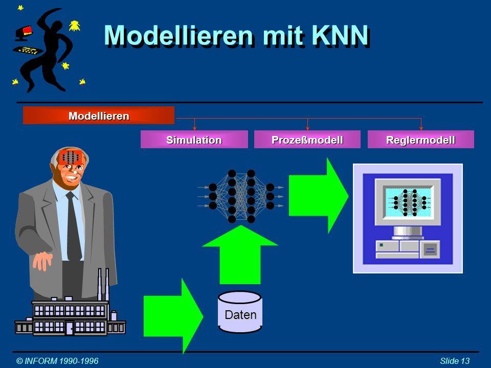 Entscheiden © INFORM 1990-1996Slide 14 Entscheiden DiagnoseKlassifizierungSteuerung Operations Research Expertensysteme Fuzzy Entscheider KNN
