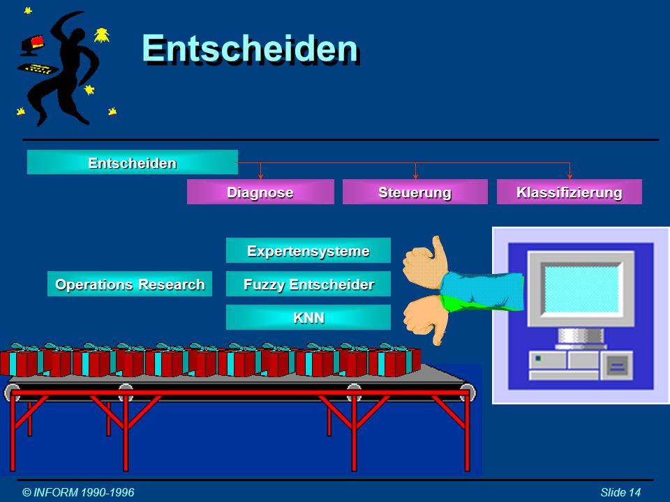 Regelbasierte Klassifikation durch Expertensysteme © INFORM 1990-1996Slide 15 konventionelle Programierung Expertensysteme Eigenschaften XFeste Schwellen zur Entscheidung XErgebnis ist Zuordnung zu vorgegebener Klasse Eigenschaften XFeste Schwellen zur Entscheidung XErgebnis ist Zuordnung zu vorgegebener Klasse Entscheiden