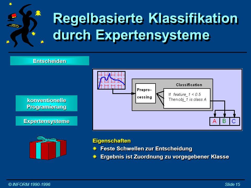 Eigenschaften XFuzzy Regeln erlauben natürlichsprachliche Formulierung von Klassifikationsregeln XZustandsorientierte Sichtweise für transparenten Aufbau komplexer Systeme XÜberwachung des Klassifikationsraums XErgebnis ist Zuordnung zu vorgegebener Klasse Eigenschaften XFuzzy Regeln erlauben natürlichsprachliche Formulierung von Klassifikationsregeln XZustandsorientierte Sichtweise für transparenten Aufbau komplexer Systeme XÜberwachung des Klassifikationsraums XErgebnis ist Zuordnung zu vorgegebener Klasse Regelbasierte Klassifikation durch Fuzzy Logik © INFORM 1990-1996Slide 16 Fuzzy Datenanalyse Entscheiden