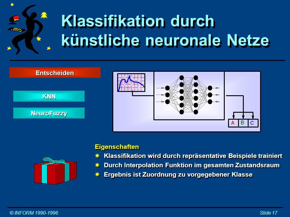 Auswerten durch Datenanalyse © INFORM 1990-1996Slide 18 Prozeß Daten Datenerfassung Filter Fuzzy Logik Daten- raum Daten- raum X1X1 X1X1 X2X2 X2X2 X3X3 X3X3 X4X4 X4X4 Extraktion Merkmal Statistik Clustern Fuzzy Clustern Merkmals- raum Strukturensuche KNN Fuzzy Logik NeuroFuzzy Entscheiden Auswerten VisualisierungAggregationOptimierung AggregationOptimierung