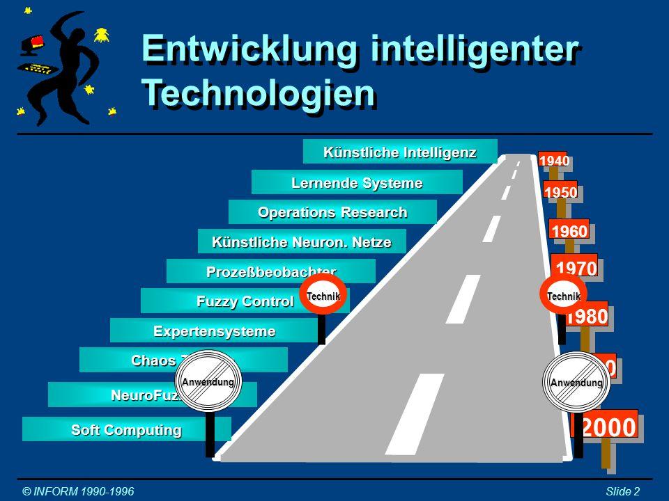 Anwendungen intelligenter Technologien © INFORM 1990-1996Slide 3 Regeln / Steuern Embedded Control AutomatisierungProzeßtechnik Modellieren SimulationProzeßmodellReglermodell Entscheiden DiagnoseSteuerungKlassifizierung Auswerten VisualisierungAggregationOptimierung