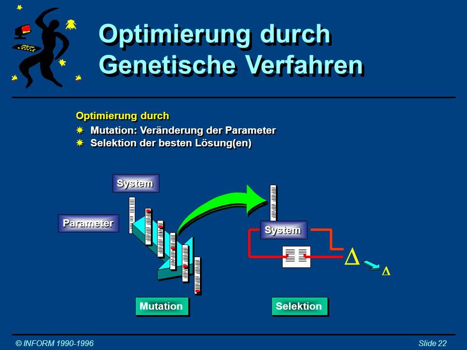 Genetische Optimierung eines Fuzzy Systems © INFORM 1990-1996Slide 23 Mutation Selektion Parameter System System Optimierung von Fuzzy System Parametern XMutation: Veränderung der Parameter Optimierung von Fuzzy System Parametern XMutation: Veränderung der Parameter XSelektion der besten Lösung(en) Optimierung