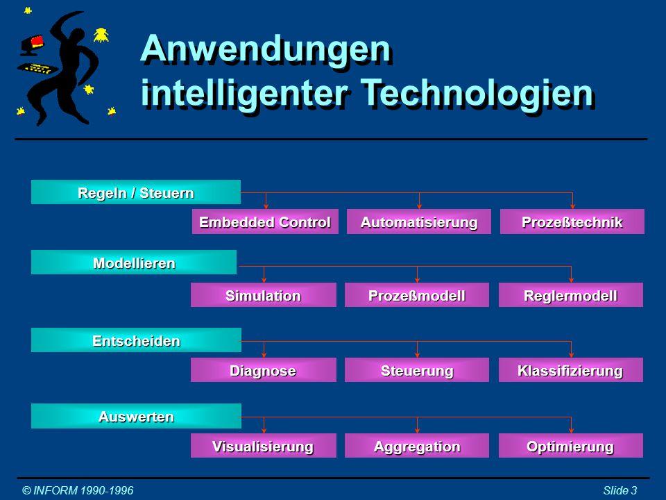 Intelligentes Regeln und Steuern © INFORM 1990-1996Slide 4 Regler Regeln /Steuern Embedded Control ProzeßtechnikAutomatisierung Zustandsregler / Filter Expertensystem Fuzzy Control