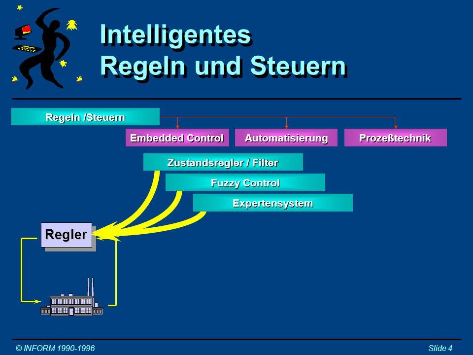 Intelligentes Regeln mit Fuzzy Control Intelligentes Regeln mit Fuzzy Control © INFORM 1990-1996Slide 5 Messen Stellen Fuzzifizierung Inferenz Defuzzifizierung ya=ya= ya=ya= (x e ) Aufbau eines Regler- Kennfelds durch Expertise