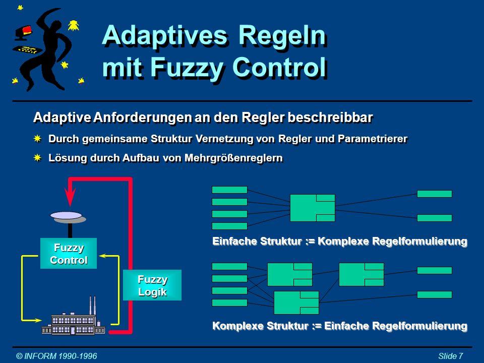 Selbstkonfigurierendes Regeln und Steuern © INFORM 1990-1996Slide 8 Regler Regeln / Steuern Embedded Control ProzeßtechnikAutomatisierung Parametrierer Daten Künstliche Neuronale Netze NeuroFuzzy
