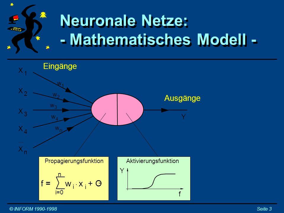Neuronale Netze - Mehrlagennetze - Neuronale Netze - Mehrlagennetze - © INFORM 1990-1998Seite 4
