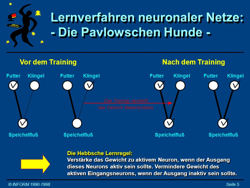 Kombination Neuronal und Fuzzy Kombination Neuronal und Fuzzy © INFORM 1990-1998Seite 6 Neuronale Netze haben ihre Stärken Fuzzy Logic hat seine Stärken Neuronale Netze Wissensdarstellung Fuzzy Logic Lernfähigkeit Implizit, das Systemverhalten läßt sich nicht einfach inter- pretieren oder modifizieren (-) Selbstlernend anhand von Trainingsdaten (+++) Explizit, Verifikation und Optimierung ist direkt und einfach möglich (+++) Keine Lernfähigkeit, alle Zusammenhänge müssen explizit definiert werden (-) Kombiniere das beste beider Welten… Explizite Wissensdarstellung der Fuzzy Logic und Lernverfahren der neuronalen Netze Kombiniere das beste beider Welten… Explizite Wissensdarstellung der Fuzzy Logic und Lernverfahren der neuronalen Netze