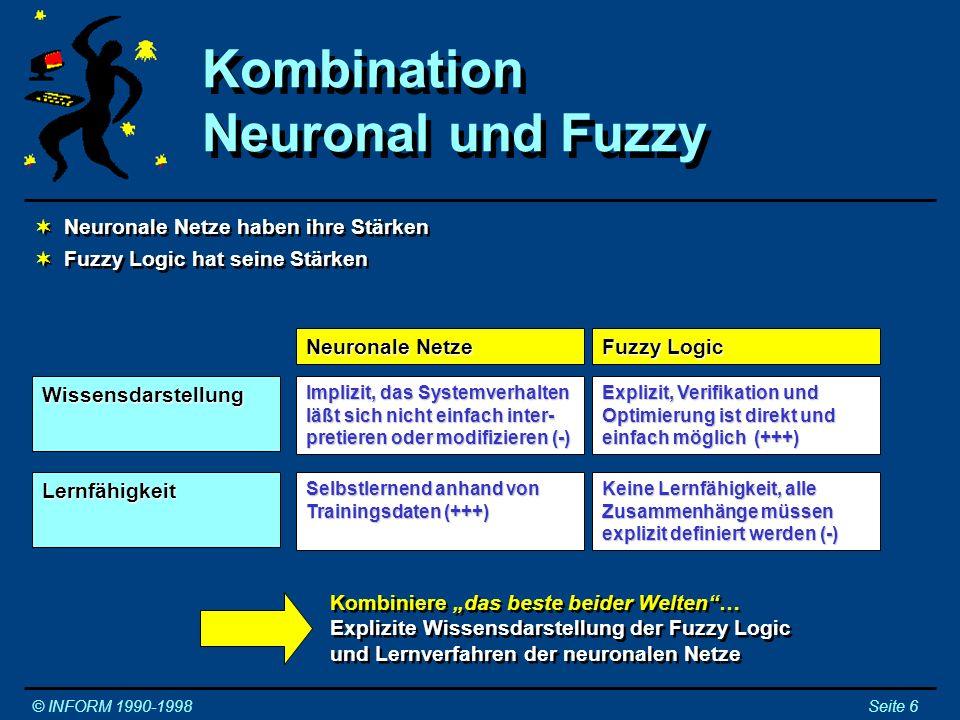 Es gibt viele unterschiedliche Wege, ein Fuzzy-System zu trainieren NeuroFuzzy = Verwendung des Error Backpropagation Algorithmus Emulation des Fuzzy Logic System als spezielles Neuronales Netz Jede Komponente eines Fuzzy-Systems wird als Teil eines Neuronalen Netzes repräsentiert Anwendung des EPG auf dieses neuronale Netz : EPG benötigt stetige Differenzierbarkeit : Verwende Gradientenschätzer : Verwende Fuzzy Assoziativspeicher Es gibt viele unterschiedliche Wege, ein Fuzzy-System zu trainieren NeuroFuzzy = Verwendung des Error Backpropagation Algorithmus Emulation des Fuzzy Logic System als spezielles Neuronales Netz Jede Komponente eines Fuzzy-Systems wird als Teil eines Neuronalen Netzes repräsentiert Anwendung des EPG auf dieses neuronale Netz : EPG benötigt stetige Differenzierbarkeit : Verwende Gradientenschätzer : Verwende Fuzzy Assoziativspeicher Training von Fuzzy-Systemen Training von Fuzzy-Systemen © INFORM 1990-1998Seite 7