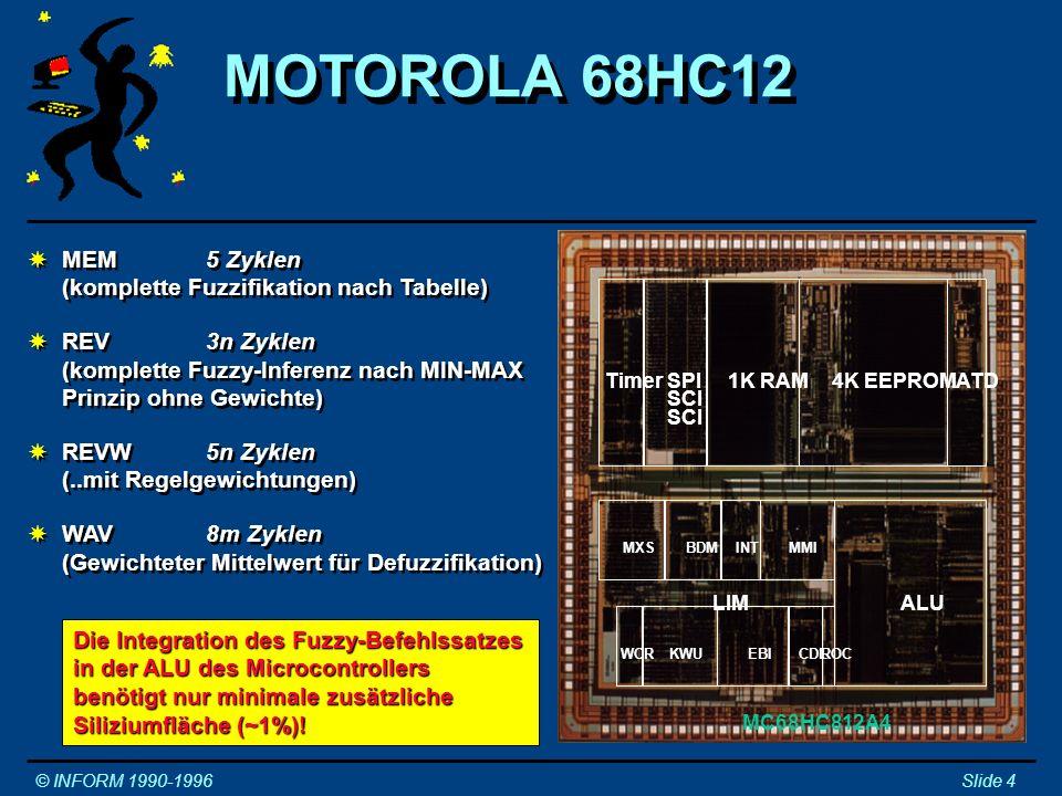 fuzzyTECH MCU-HC12 Edition fuzzyTECH MCU-HC12 Edition © INFORM 1990-1996Slide 5 X XErzeugung von HC12 Assemblercode mit Unterstützung aller Fuzzy-Befehle des HC12 X XOnline-Debugging über den neuen Serial Background Debug Mode des HC12 X XErzeugung von HC12 Assemblercode mit Unterstützung aller Fuzzy-Befehle des HC12 X XOnline-Debugging über den neuen Serial Background Debug Mode des HC12 Komplette Software-Entwicklungsumgebung!