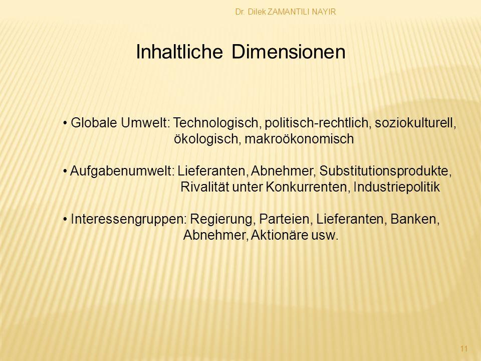 Dr. Dilek ZAMANTILI NAYIR 11 Inhaltliche Dimensionen Globale Umwelt: Technologisch, politisch-rechtlich, soziokulturell, ökologisch, makroökonomisch A