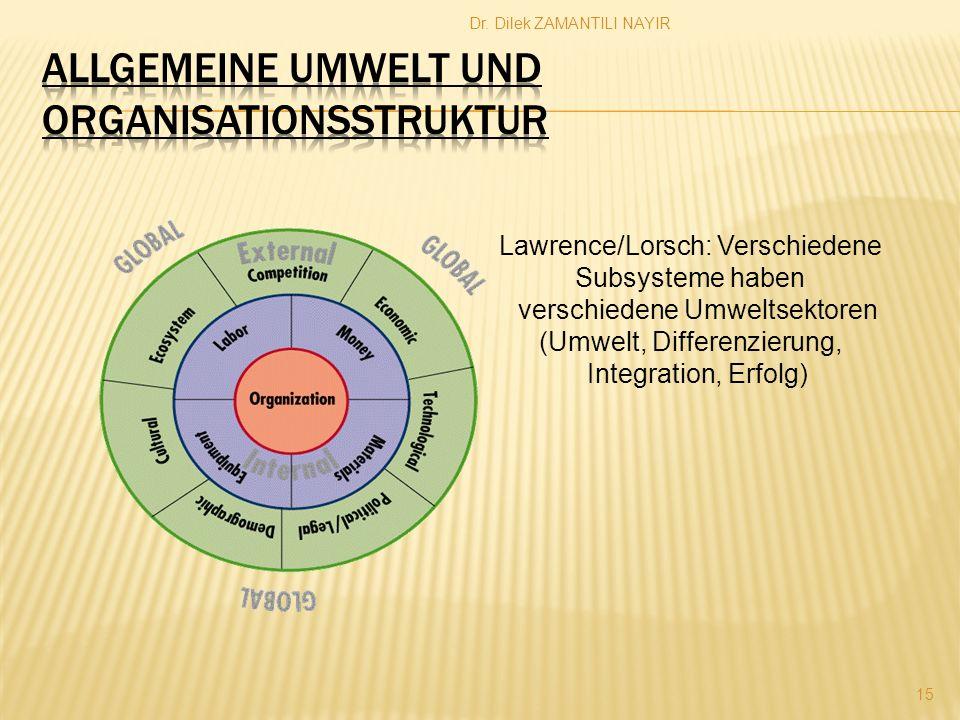 Dr. Dilek ZAMANTILI NAYIR 15 Lawrence/Lorsch: Verschiedene Subsysteme haben verschiedene Umweltsektoren (Umwelt, Differenzierung, Integration, Erfolg)