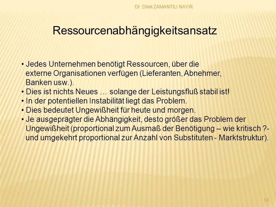 Dr. Dilek ZAMANTILI NAYIR 18 Ressourcenabhängigkeitsansatz Jedes Unternehmen benötigt Ressourcen, über die externe Organisationen verfügen (Lieferante