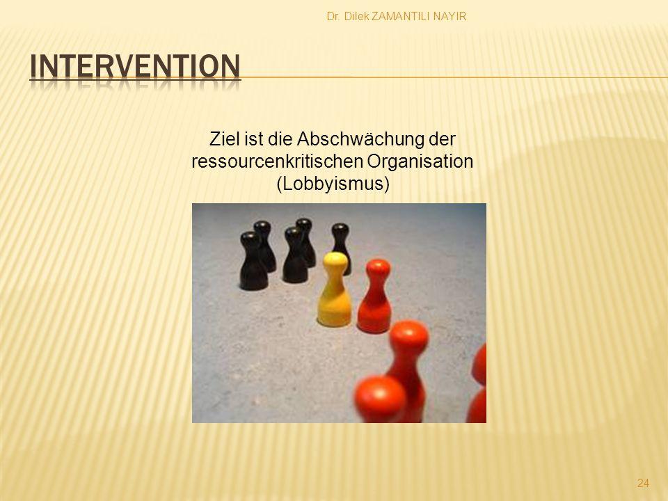 Dr. Dilek ZAMANTILI NAYIR 24 Ziel ist die Abschwächung der ressourcenkritischen Organisation (Lobbyismus)