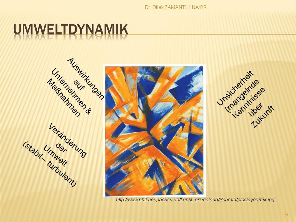 Dr. Dilek ZAMANTILI NAYIR 8 Auswirkungen auf Unternehmen & Maßnahmen Veränderung der Umwelt (stabil – turbulent) Unsicherheit (mangelnde Kenntnisse üb