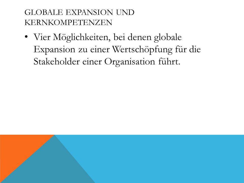 GLOBALE EXPANSION UND KERNKOMPETENZEN Vier Möglichkeiten, bei denen globale Expansion zu einer Wertschöpfung für die Stakeholder einer Organisation fü