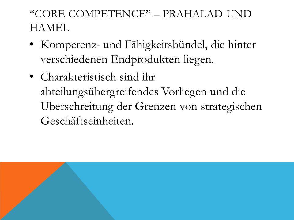 KERNKOMPETENZEN Quelle langfristiger, überdurchschnittlicher Wettbewerbsvorteile.