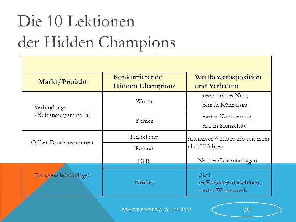BRANDENBURG, 31.05.2008 37 DIE 10 LEKTIONEN DER HIDDEN CHAMPIONS Lektion 8 - Kooperationen: keine Kooperation und Allianz mit anderen Unternehmen kein Outsourcing von Kernkompetenzen -> denn so wird das Kern-Know-how geschützt