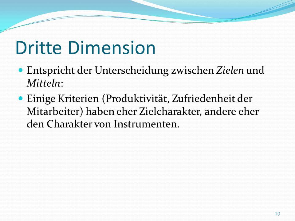 Dritte Dimension Entspricht der Unterscheidung zwischen Zielen und Mitteln: Einige Kriterien (Produktivität, Zufriedenheit der Mitarbeiter) haben eher Zielcharakter, andere eher den Charakter von Instrumenten.