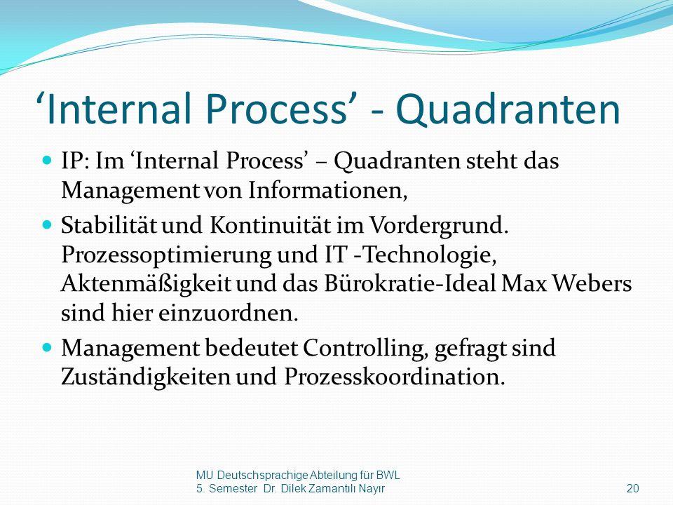 Internal Process - Quadranten IP: Im Internal Process – Quadranten steht das Management von Informationen, Stabilität und Kontinuität im Vordergrund.