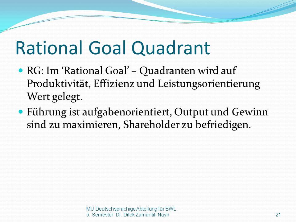 Rational Goal Quadrant RG: Im Rational Goal – Quadranten wird auf Produktivität, Effizienz und Leistungsorientierung Wert gelegt. Führung ist aufgaben