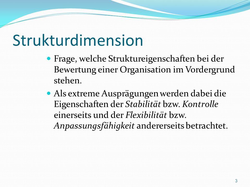Ziele der Organisation: Existenzkampf durch Expansion und Erwerb von Ressourcen. 14