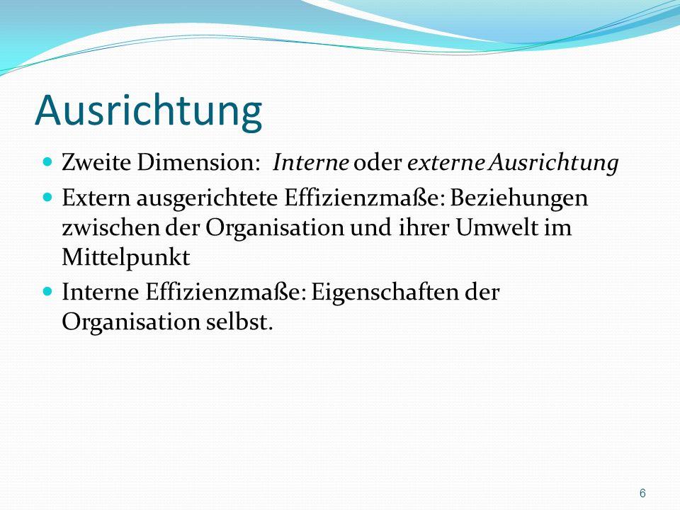 Ausrichtung Zweite Dimension: Interne oder externe Ausrichtung Extern ausgerichtete Effizienzmaße: Beziehungen zwischen der Organisation und ihrer Umw
